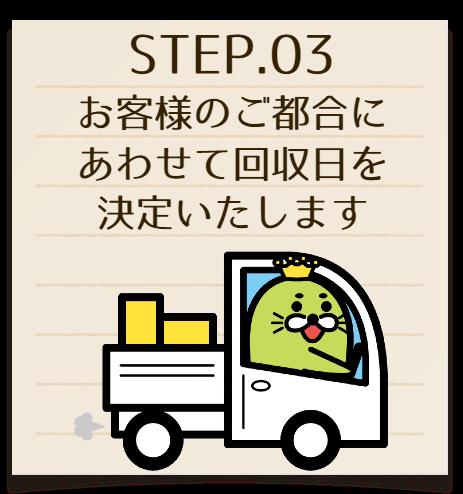 依頼までの流れ ステップ③